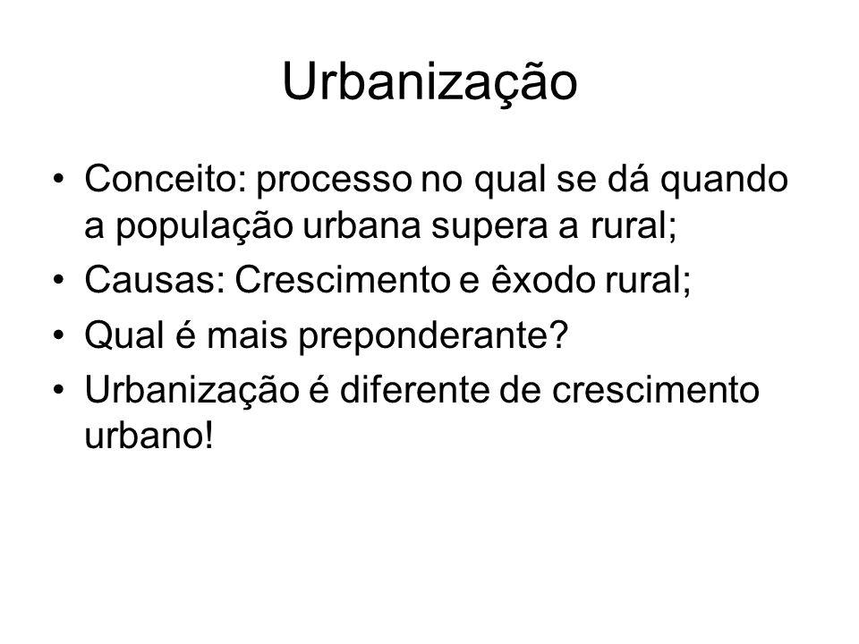 Urbanização Conceito: processo no qual se dá quando a população urbana supera a rural; Causas: Crescimento e êxodo rural; Qual é mais preponderante? U