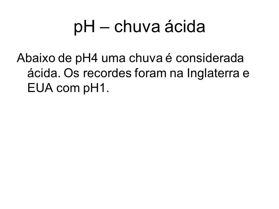 pH – chuva ácida Abaixo de pH4 uma chuva é considerada ácida. Os recordes foram na Inglaterra e EUA com pH1.