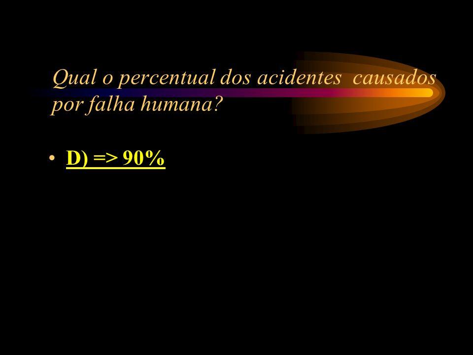 Qual o percentual dos acidentes causados por falha humana? A) => 93% B) => 92% C) => 91% D) => 90%