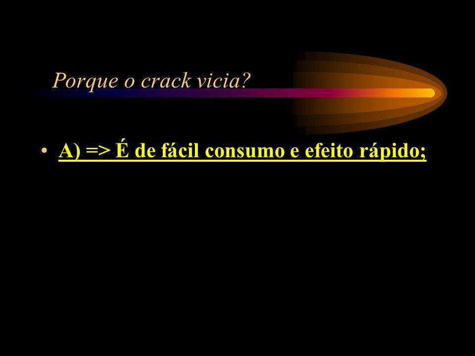Porque o crack vicia? A) => É de fácil consumo e efeito rápido; B) => É fácil de enrolar; C) => É gostoso e não faz mal; D) => É melhor que o cigarro.