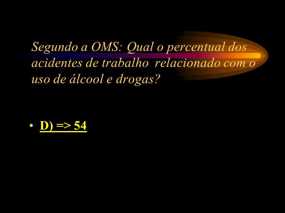 Segundo a OMS: Qual o percentual dos acidentes de trabalho relacionado com o uso de álcool e drogas? A) => 24 B) => 34 C) => 44 D) => 54