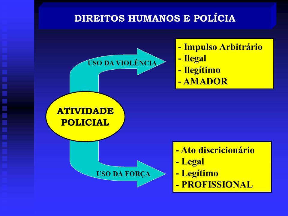 DIREITOS HUMANOS E POLÍCIA Operacionalidade x Direitos Humanos Polícia Caçadora de Bandidos (Repressiva) x Polícia de Proteção Social Polícia Força x