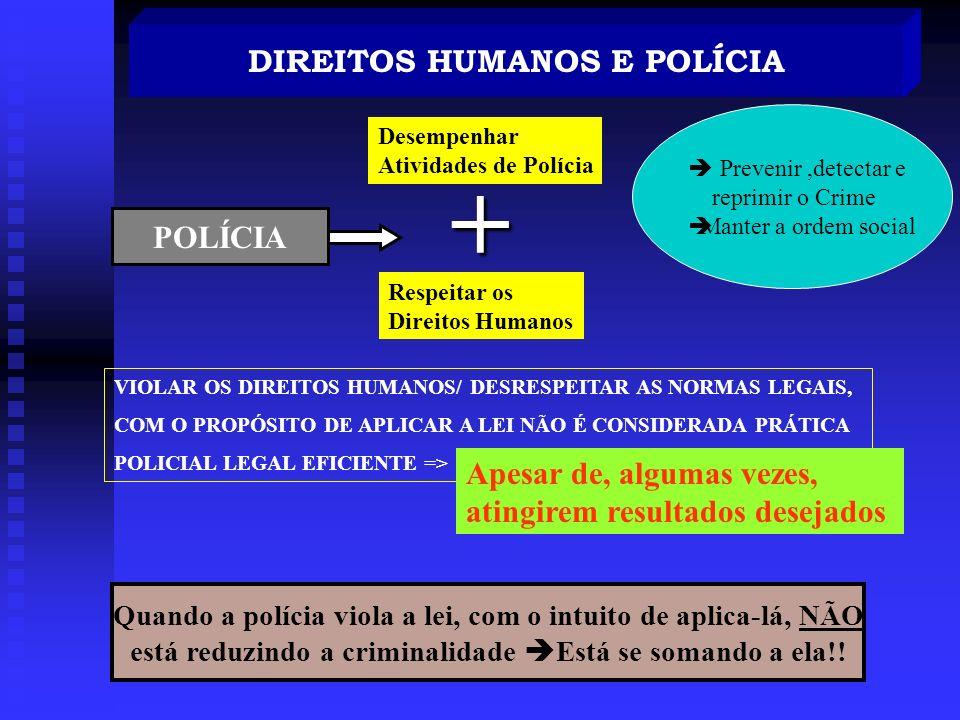 DIREITOS HUMANOS E POLÍCIA USO DA VIOLÊNCIA USO DA FORÇA ATIVIDADE POLICIAL - Impulso Arbitrário - Ilegal - Ilegítimo - AMADOR - Ato discricionário -