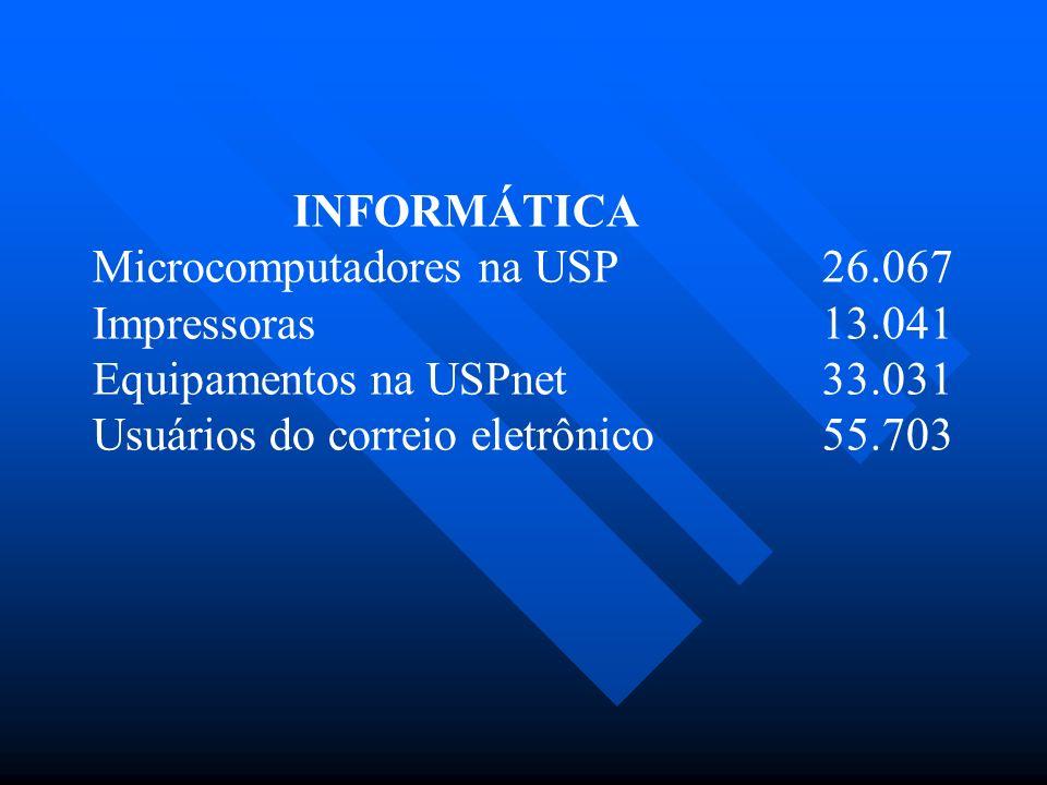 INFORMÁTICA Microcomputadores na USP 26.067 Impressoras13.041 Equipamentos na USPnet33.031 Usuários do correio eletrônico 55.703