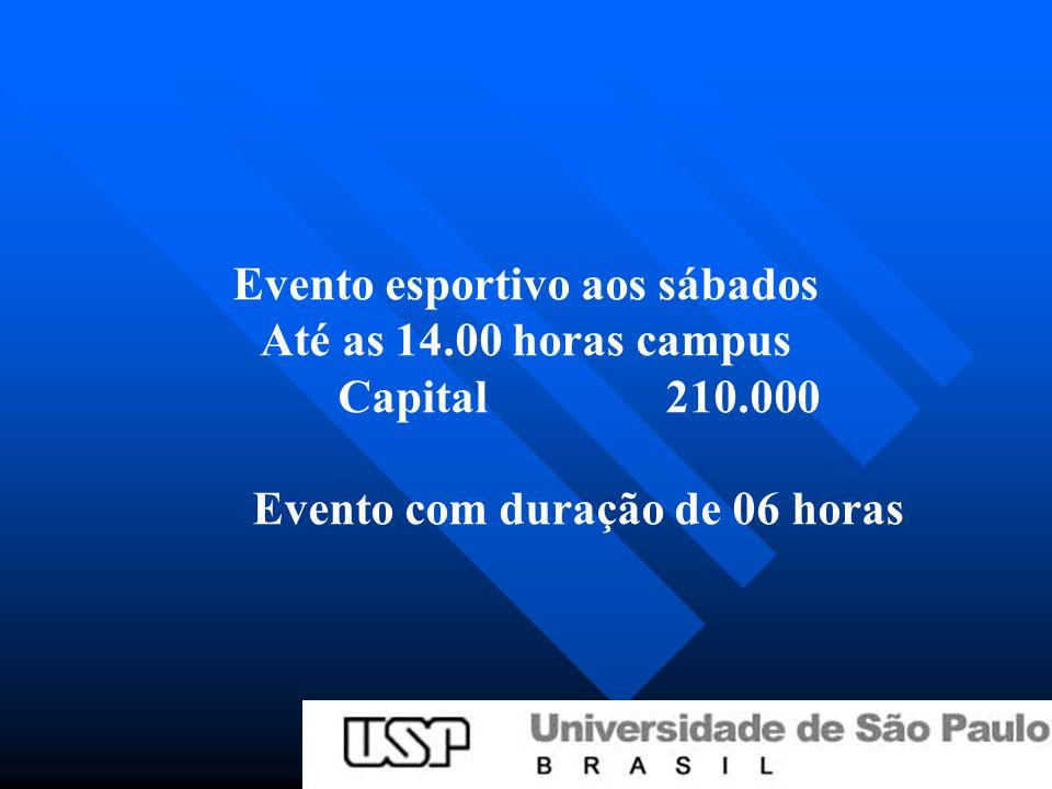 Evento esportivo aos sábados Até as 14.00 horas campus Capital 210.000 Evento com duração de 06 horas