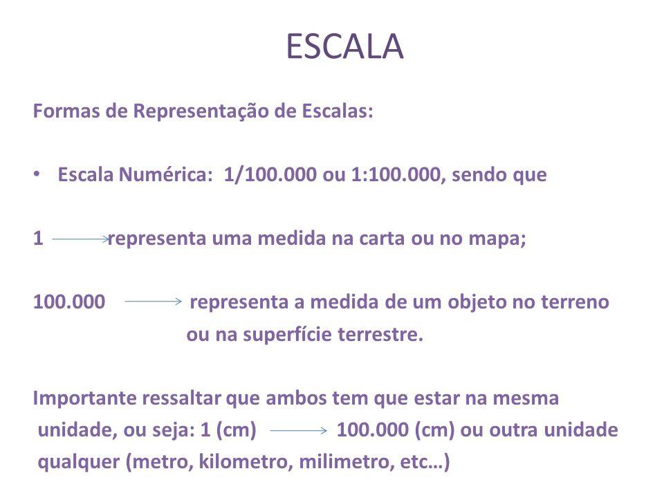ESCALA 1/1000.000 ou 1:1000.000 1 cm na carta corresponde a 1000.000 cm no terreno.