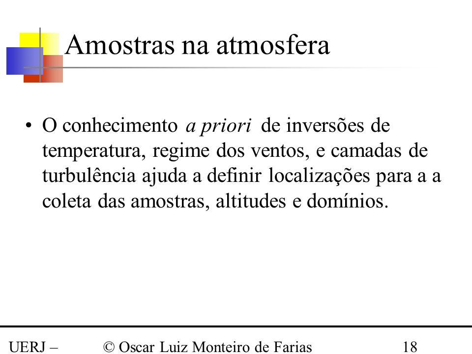 UERJ – Março 2008 © Oscar Luiz Monteiro de Farias18 Amostras na atmosfera O conhecimento a priori de inversões de temperatura, regime dos ventos, e ca