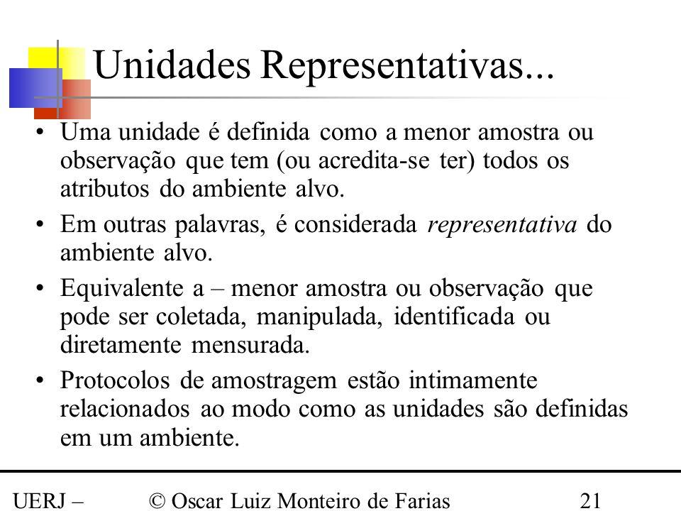 UERJ – Março 2008 © Oscar Luiz Monteiro de Farias21 Uma unidade é definida como a menor amostra ou observação que tem (ou acredita-se ter) todos os at