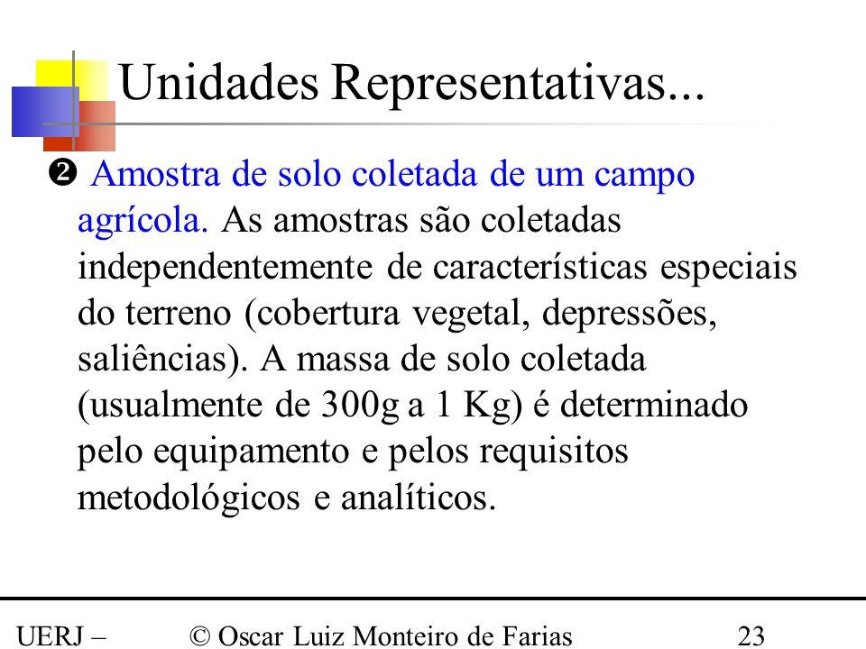 UERJ – Março 2008 © Oscar Luiz Monteiro de Farias23 Amostra de solo coletada de um campo agrícola. As amostras são coletadas independentemente de cara