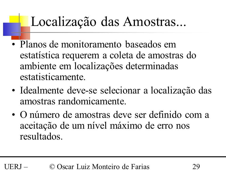 UERJ – Março 2008 © Oscar Luiz Monteiro de Farias29 Localização das Amostras... Planos de monitoramento baseados em estatística requerem a coleta de a