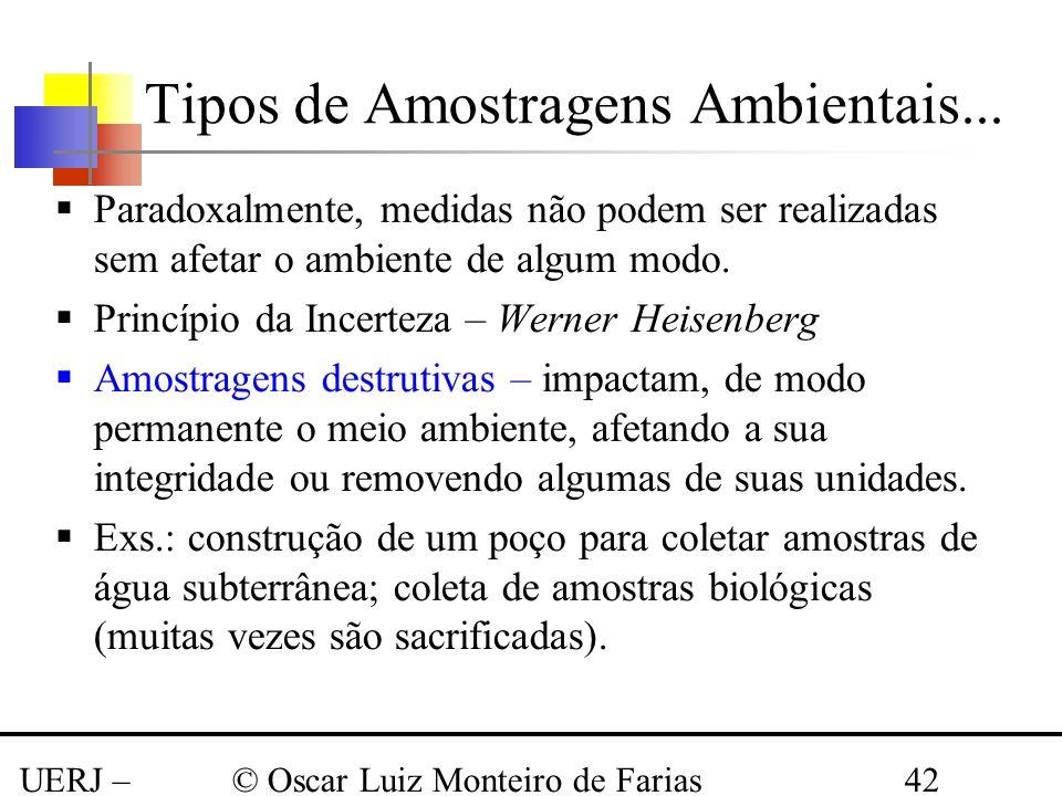 UERJ – Março 2008 © Oscar Luiz Monteiro de Farias42 Tipos de Amostragens Ambientais... Paradoxalmente, medidas não podem ser realizadas sem afetar o a