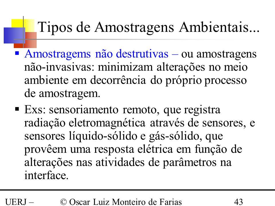 UERJ – Março 2008 © Oscar Luiz Monteiro de Farias43 Amostragems não destrutivas – ou amostragens não-invasivas: minimizam alterações no meio ambiente