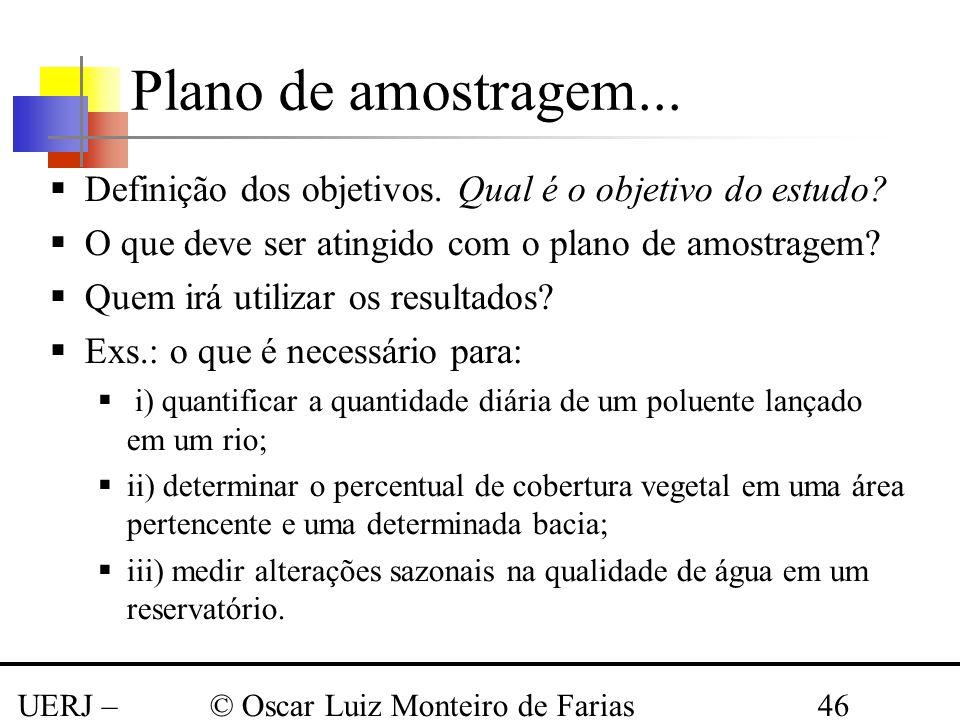 UERJ – Março 2008 © Oscar Luiz Monteiro de Farias46 Plano de amostragem... Definição dos objetivos. Qual é o objetivo do estudo? O que deve ser atingi