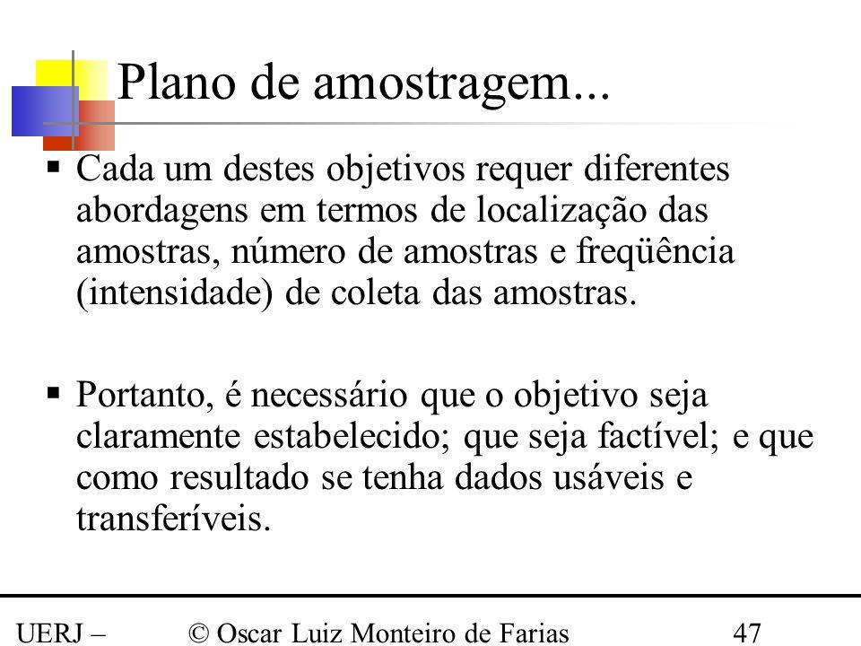 UERJ – Março 2008 © Oscar Luiz Monteiro de Farias47 Cada um destes objetivos requer diferentes abordagens em termos de localização das amostras, númer