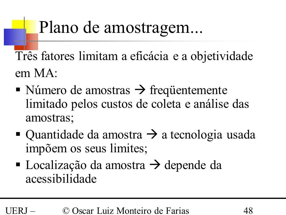 UERJ – Março 2008 © Oscar Luiz Monteiro de Farias48 Três fatores limitam a eficácia e a objetividade em MA: Número de amostras freqüentemente limitado