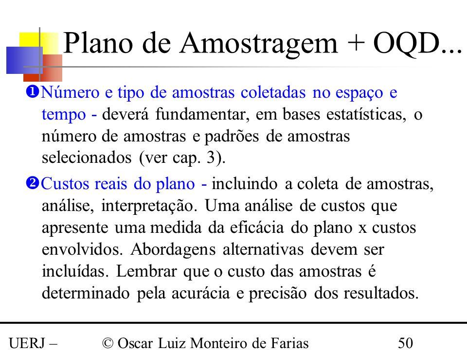 UERJ – Março 2008 © Oscar Luiz Monteiro de Farias50 Plano de Amostragem + OQD... Número e tipo de amostras coletadas no espaço e tempo - deverá fundam