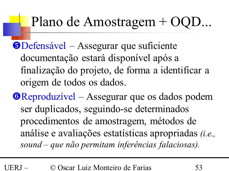 UERJ – Março 2008 © Oscar Luiz Monteiro de Farias53 Defensável – Assegurar que suficiente documentação estará disponível após a finalização do projeto