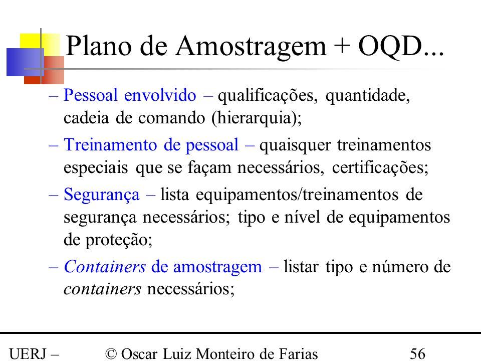 UERJ – Março 2008 © Oscar Luiz Monteiro de Farias56 –Pessoal envolvido – qualificações, quantidade, cadeia de comando (hierarquia); –Treinamento de pe