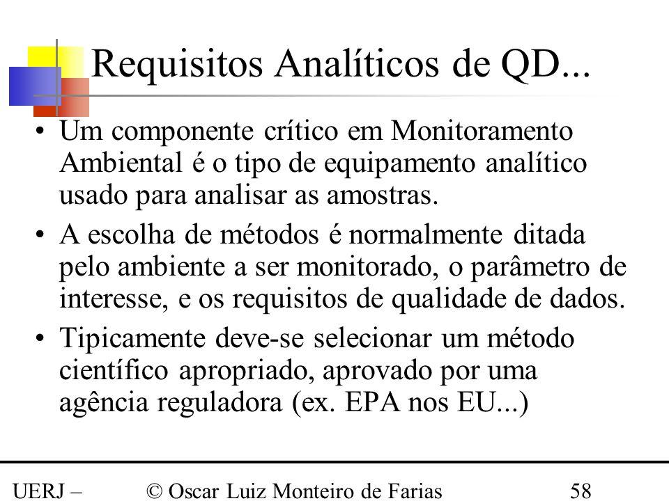 UERJ – Março 2008 © Oscar Luiz Monteiro de Farias58 Requisitos Analíticos de QD... Um componente crítico em Monitoramento Ambiental é o tipo de equipa