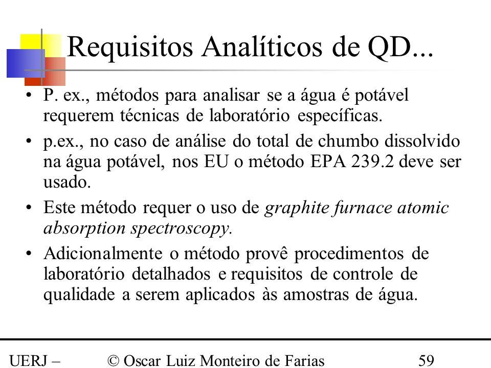 UERJ – Março 2008 © Oscar Luiz Monteiro de Farias59 P. ex., métodos para analisar se a água é potável requerem técnicas de laboratório específicas. p.