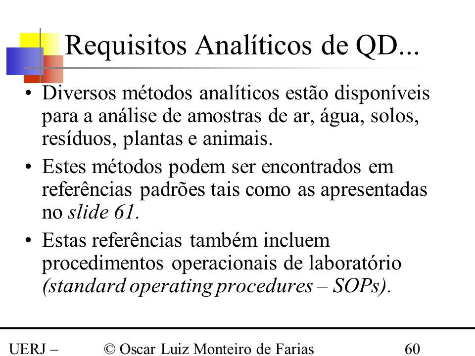 UERJ – Março 2008 © Oscar Luiz Monteiro de Farias60 Diversos métodos analíticos estão disponíveis para a análise de amostras de ar, água, solos, resíd