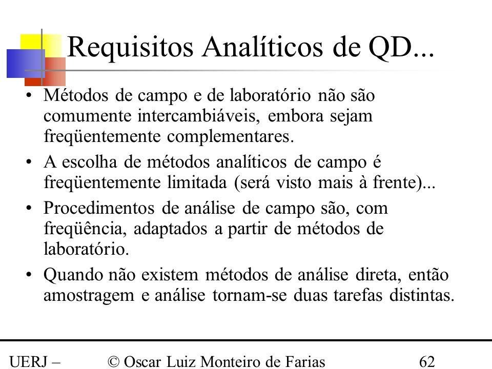 UERJ – Março 2008 © Oscar Luiz Monteiro de Farias62 Métodos de campo e de laboratório não são comumente intercambiáveis, embora sejam freqüentemente c
