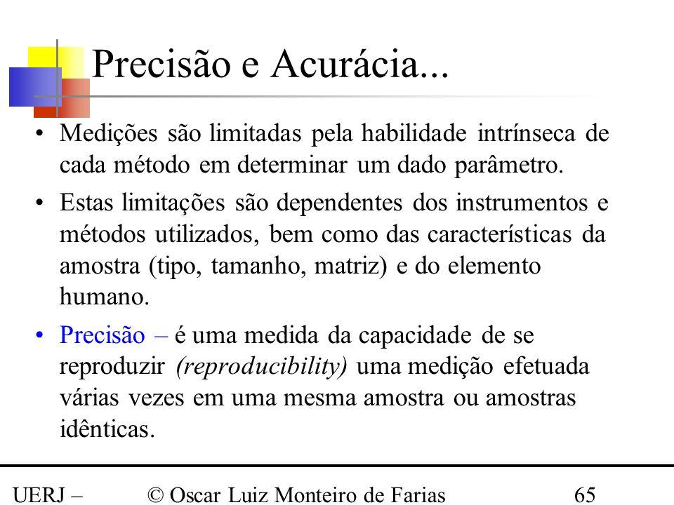 UERJ – Março 2008 © Oscar Luiz Monteiro de Farias65 Precisão e Acurácia... Medições são limitadas pela habilidade intrínseca de cada método em determi