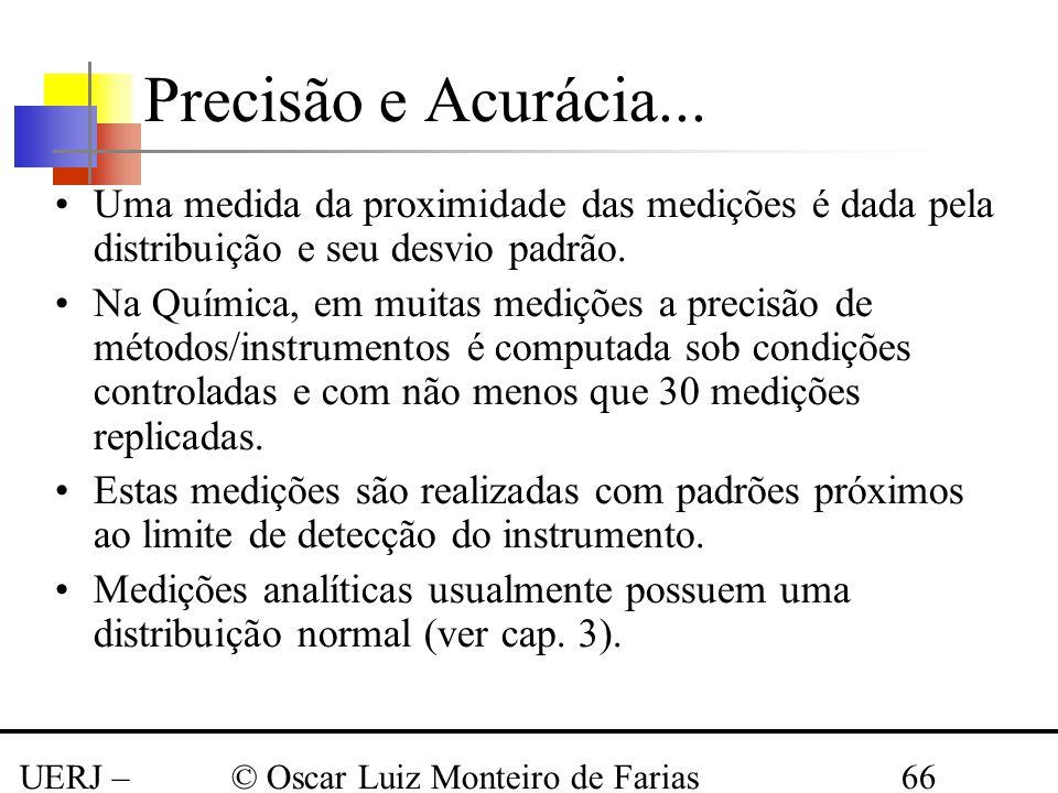 UERJ – Março 2008 © Oscar Luiz Monteiro de Farias66 Uma medida da proximidade das medições é dada pela distribuição e seu desvio padrão. Na Química, e