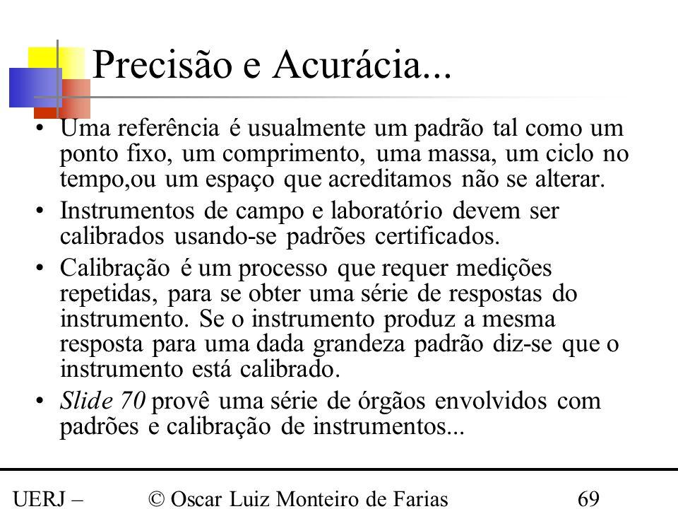 UERJ – Março 2008 © Oscar Luiz Monteiro de Farias69 Uma referência é usualmente um padrão tal como um ponto fixo, um comprimento, uma massa, um ciclo