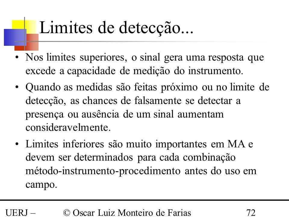 UERJ – Março 2008 © Oscar Luiz Monteiro de Farias72 Nos limites superiores, o sinal gera uma resposta que excede a capacidade de medição do instrument