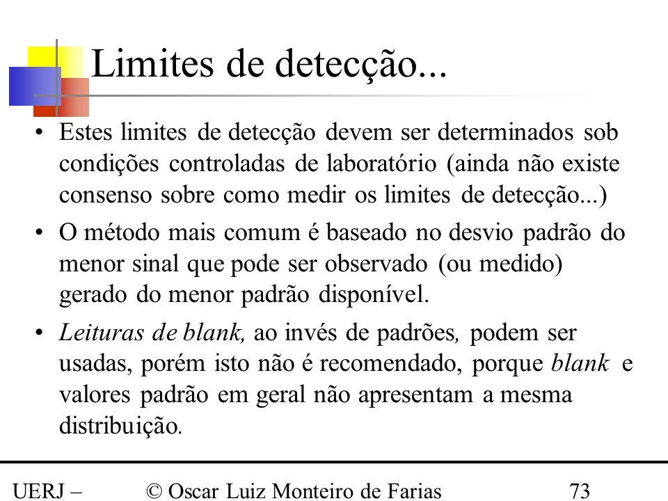 UERJ – Março 2008 © Oscar Luiz Monteiro de Farias73 Estes limites de detecção devem ser determinados sob condições controladas de laboratório (ainda n