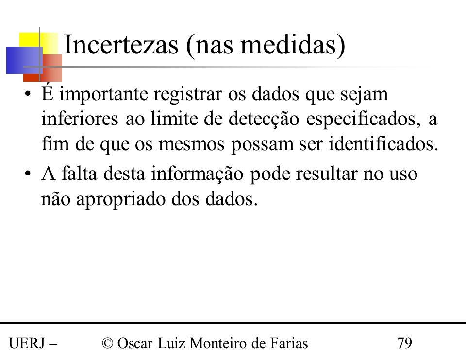 UERJ – Março 2008 © Oscar Luiz Monteiro de Farias79 É importante registrar os dados que sejam inferiores ao limite de detecção especificados, a fim de