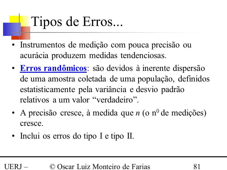 UERJ – Março 2008 © Oscar Luiz Monteiro de Farias81 Tipos de Erros... Instrumentos de medição com pouca precisão ou acurácia produzem medidas tendenci