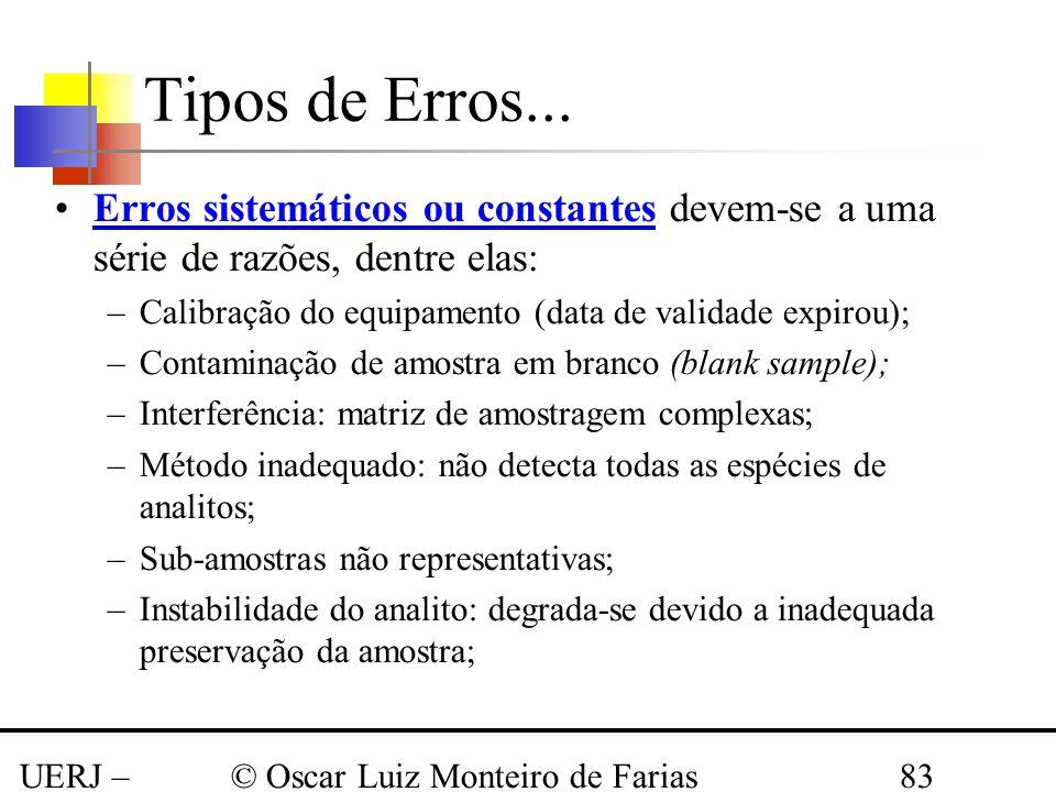 UERJ – Março 2008 © Oscar Luiz Monteiro de Farias83 Tipos de Erros... Erros sistemáticos ou constantes devem-se a uma série de razões, dentre elas: –C