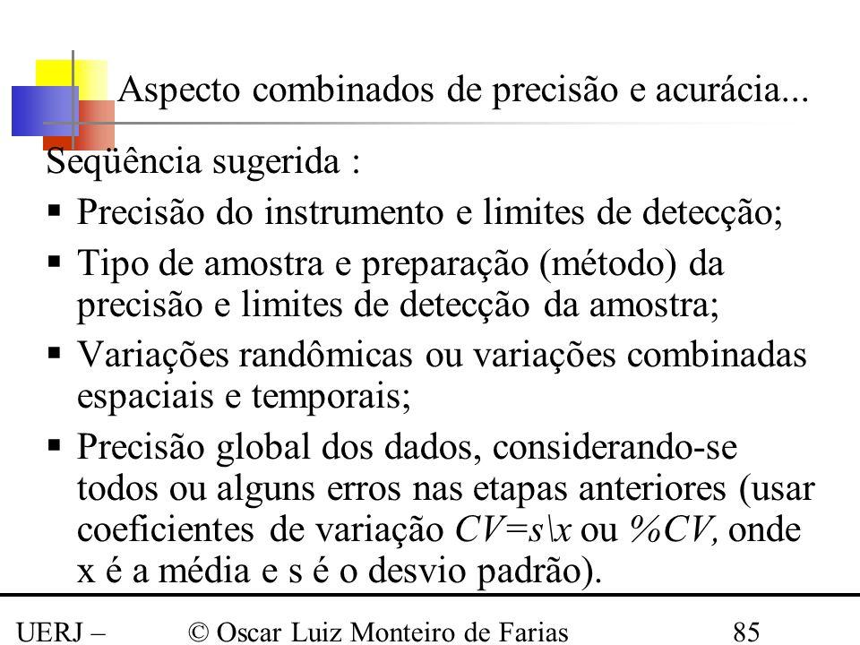 UERJ – Março 2008 © Oscar Luiz Monteiro de Farias85 Aspecto combinados de precisão e acurácia... Seqüência sugerida : Precisão do instrumento e limite