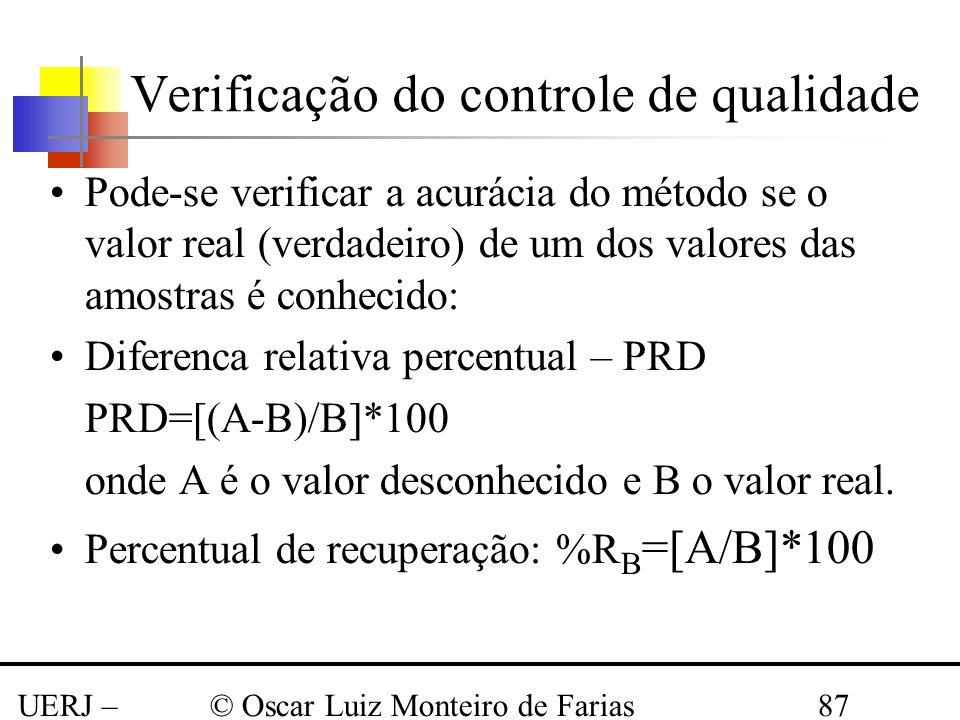 UERJ – Março 2008 © Oscar Luiz Monteiro de Farias87 Verificação do controle de qualidade Pode-se verificar a acurácia do método se o valor real (verda