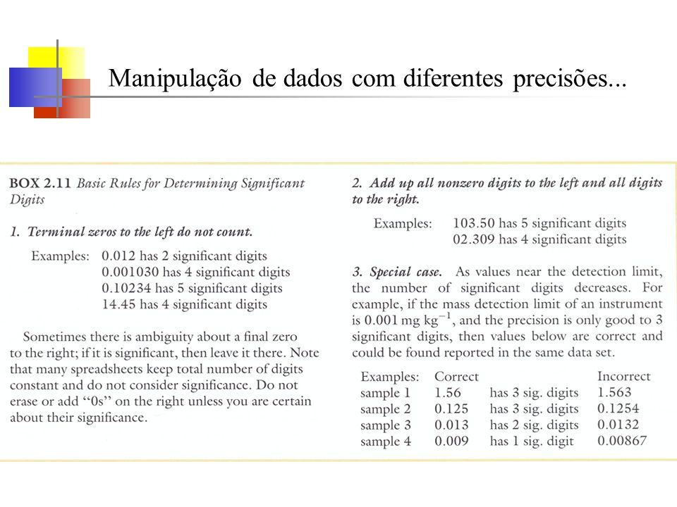 UERJ – Março 2008 © Oscar Luiz Monteiro de Farias90 Manipulação de dados com diferentes precisões...
