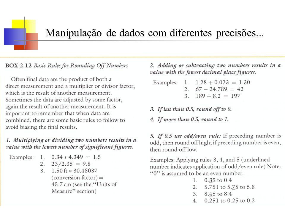 UERJ – Março 2008 © Oscar Luiz Monteiro de Farias91 Manipulação de dados com diferentes precisões...