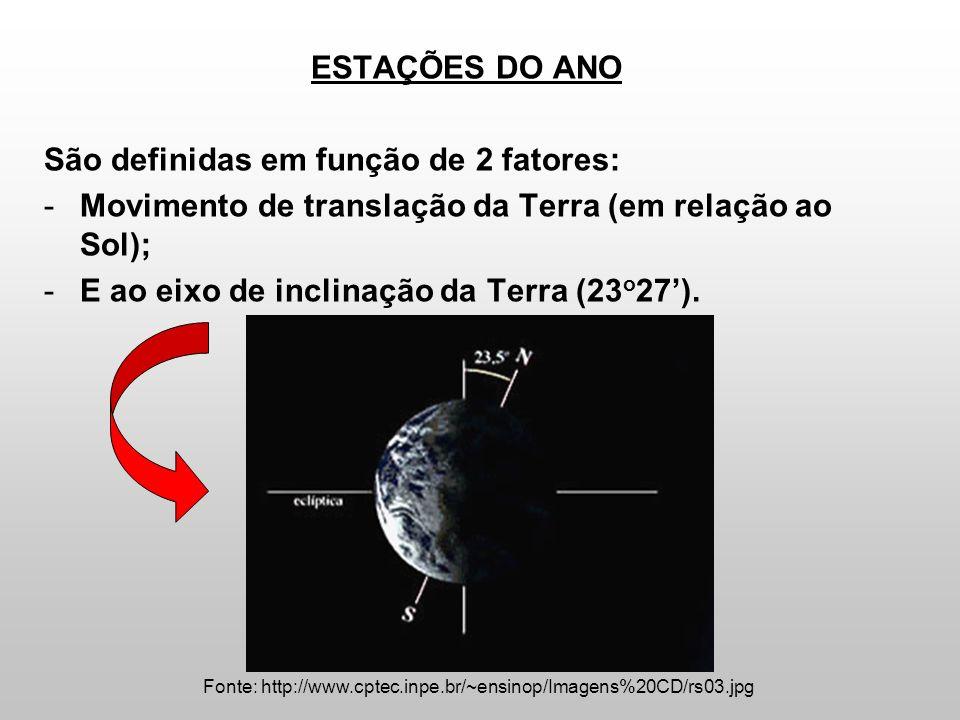 ESTAÇÕES DO ANO São definidas em função de 2 fatores: -Movimento de translação da Terra (em relação ao Sol); -E ao eixo de inclinação da Terra (23 o 2
