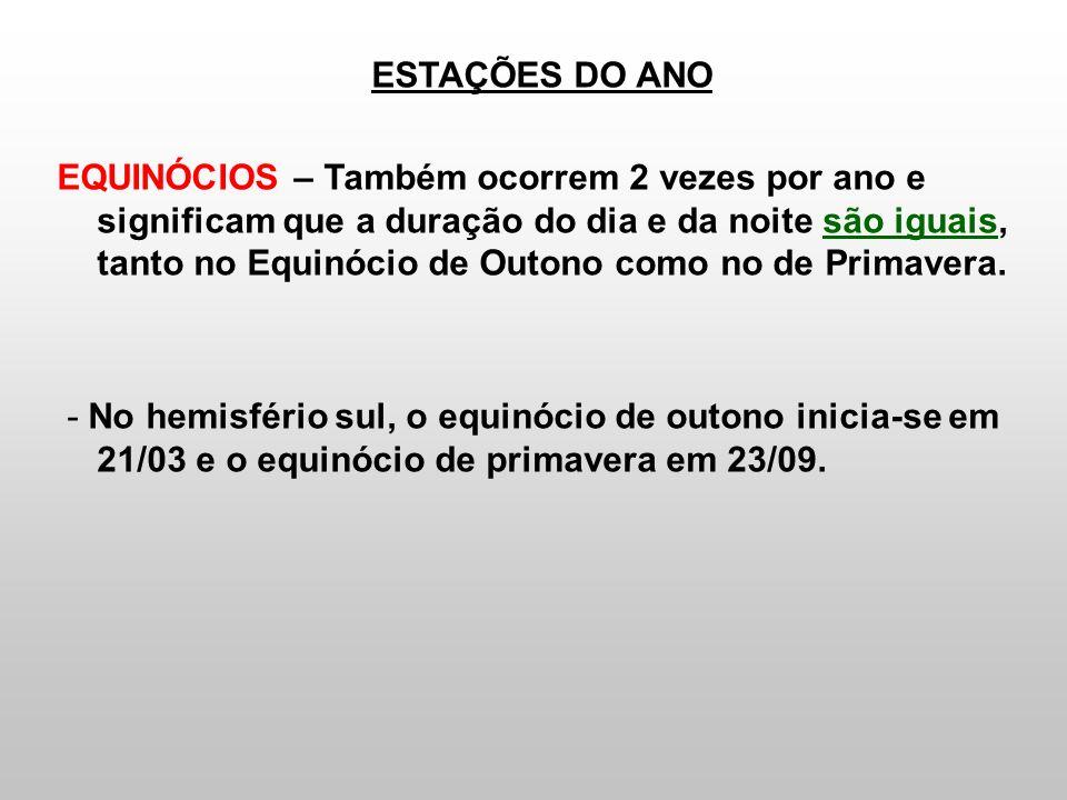 Fonte: www.proyectosalonhogar.com Solstícios e Equinócios