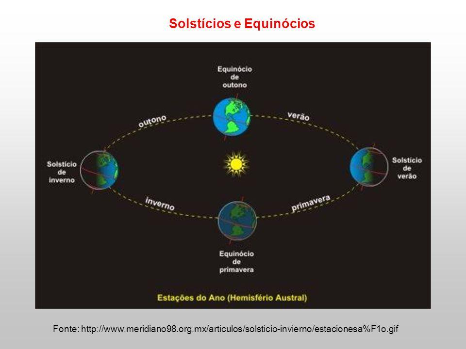 Fonte: http://www.meridiano98.org.mx/articulos/solsticio-invierno/estacionesa%F1o.gif Solstícios e Equinócios