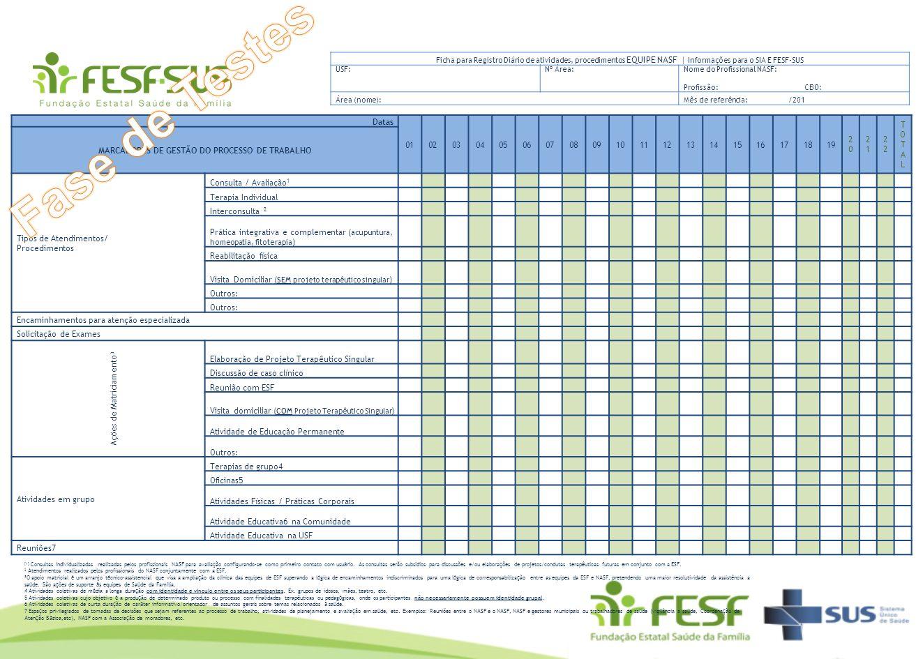 Ficha para Registro Diário de atividades, procedimentos EQUIPE NASF | Informações para o SIA E FESF-SUS USF: N Área: Nome do Profissional NASF: Profis