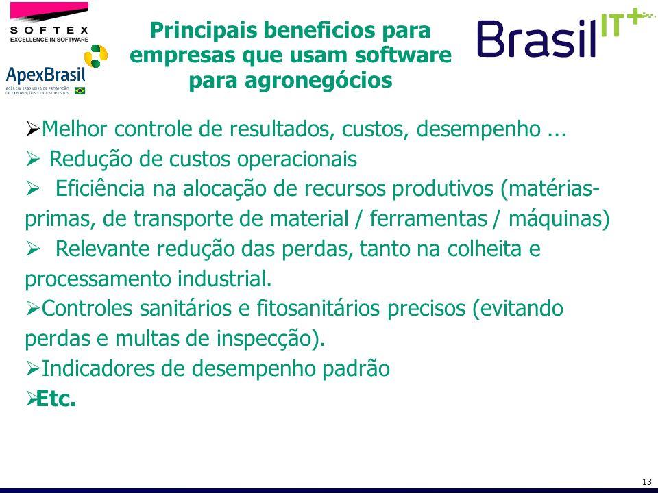 Principais beneficios para empresas que usam software para agronegócios 13 Melhor controle de resultados, custos, desempenho... Redução de custos oper