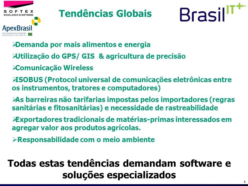 Tendências Globais 6 Demanda por mais alimentos e energia Utilização do GPS/ GIS & agricultura de precisão Comunicação Wireless ISOBUS (Protocol unive