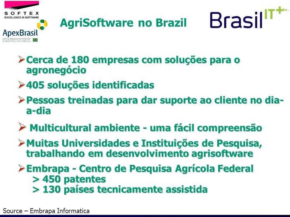 AgriSoftware no Brazil Cerca de 180 empresas com soluções para o agronegócio Cerca de 180 empresas com soluções para o agronegócio 405 soluções identi
