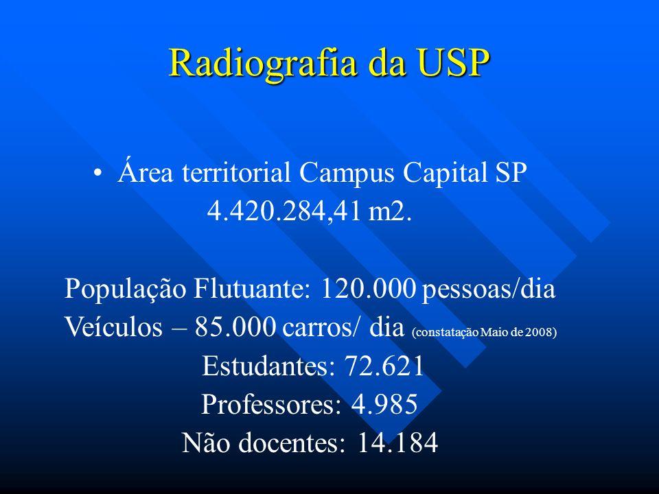 Radiografia da USP Área territorial Campus Capital SP 4.420.284,41 m2. População Flutuante: 120.000 pessoas/dia Veículos – 85.000 carros/ dia (constat