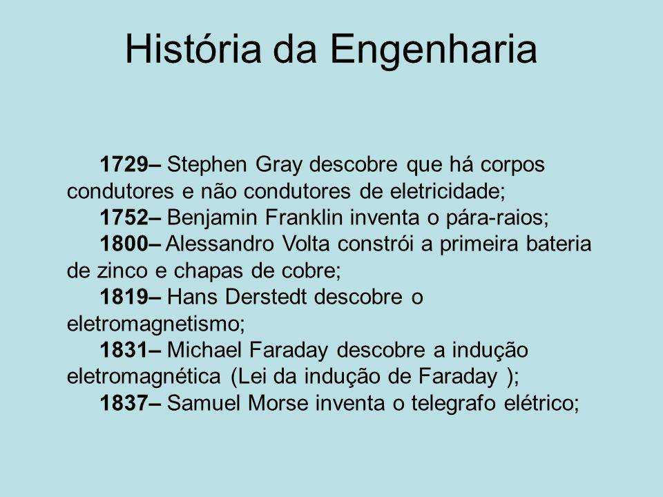 História da Engenharia 1729– Stephen Gray descobre que há corpos condutores e não condutores de eletricidade; 1752– Benjamin Franklin inventa o pára-r