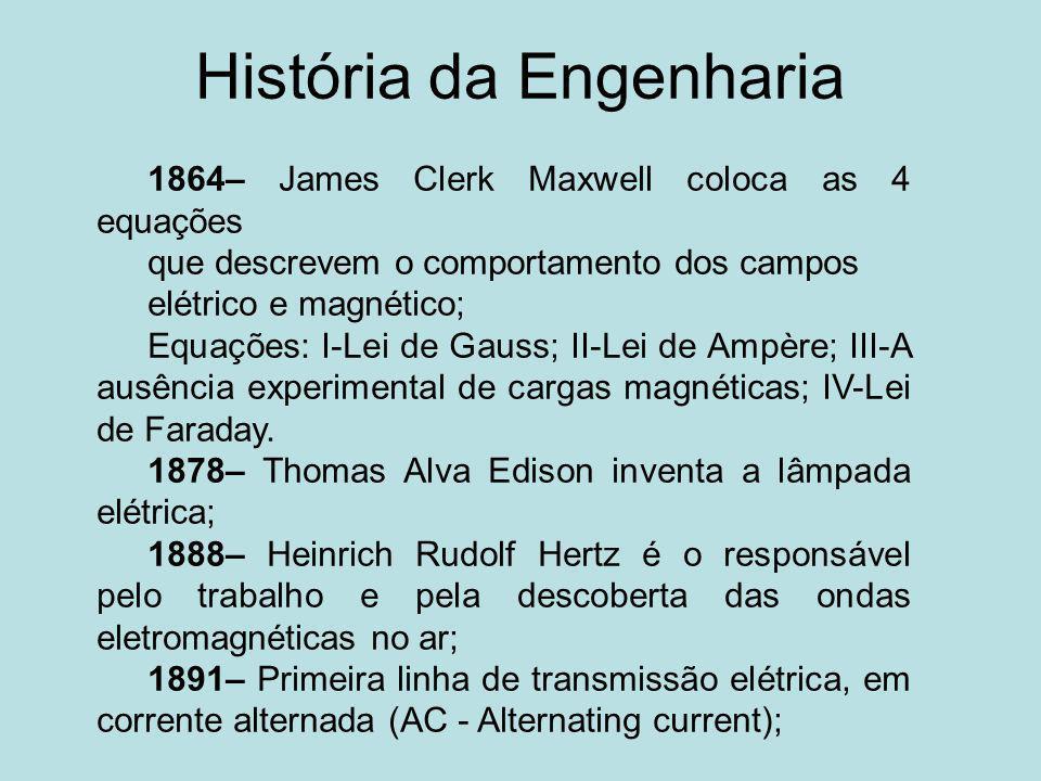 História da Engenharia 1864– James Clerk Maxwell coloca as 4 equações que descrevem o comportamento dos campos elétrico e magnético; Equações: I-Lei d