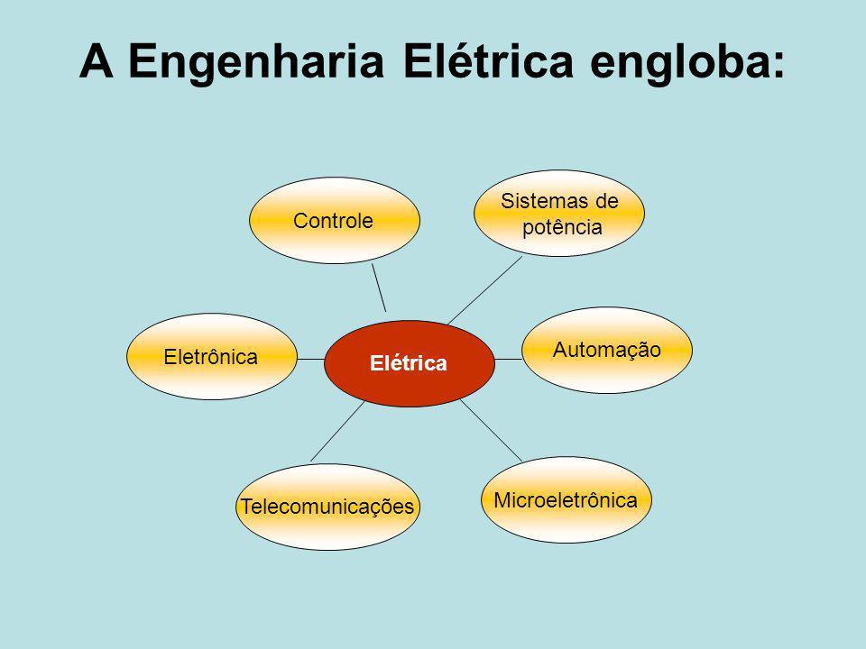 A Engenharia Elétrica engloba: Controle Eletrônica Sistemas de potência Automação Microeletrônica Telecomunicações Elétrica