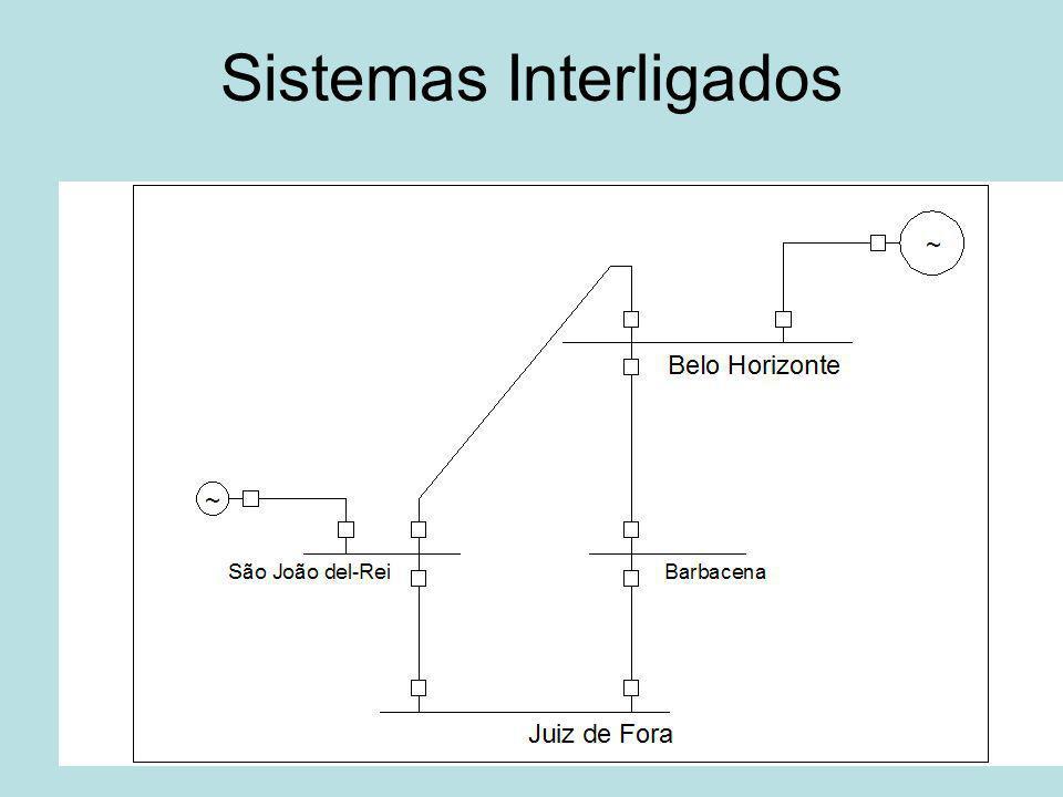 Sistemas Interligados